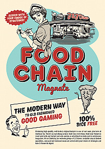 Изображение                                                                                                 настольной игры                                                                                                 «Food Chain Magnate»